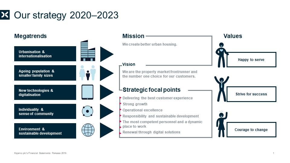 Strategy 2020-2023